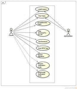 rockware piper diagrams piper model elsavadorla