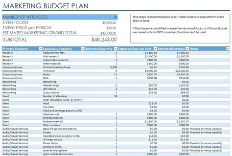 marketing event budget template excel