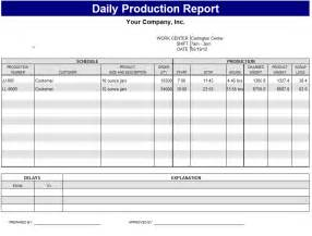 Daily Report Format Sample Daily Production Report Template Sample