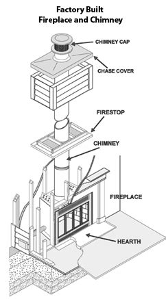 Prefab Fireplace Parts by Prefab Vs Masonry Crofton Md Clean Sweep Of