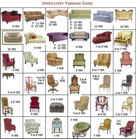 upholstery fabric chart how much fabric should i buy upholstery yardage guides