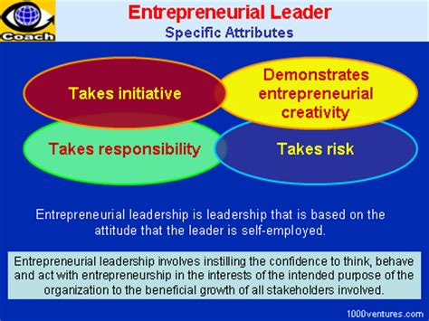 Bydesign The Industry Leader In Innovative Plan by Entrepreneurial Leadership Ten3 Mini Course