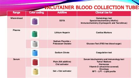 what color are used for which tests in phlebotomy specimen receiving