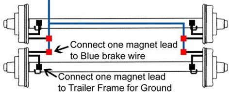 wiring diagram wells cargo trailer fixya