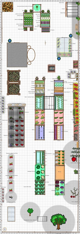 Kitchen Garden Planner Uk Garden Plan 2016 Angela S Kitchen Garden