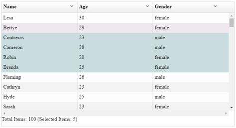 angularjs ui grid overwrite row selection colour