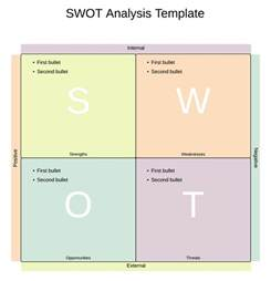Analysis Diagram Template how to create a swot analysis diagram in powerpoint