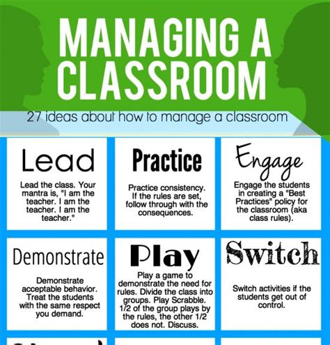 Management Activities For Mba Students In Classroom by 33 Best Images About Teaching On Welcome