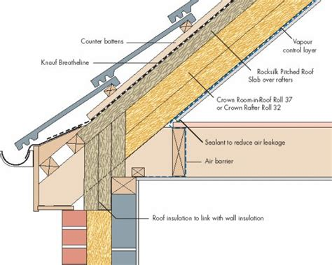 Roof Structure 16 Best Images About Photo Ref Roof Construction On