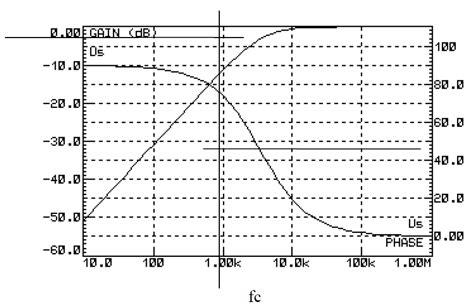 diagramme de bode filtre passe haut premier ordre les filtres passifs exercices corrig 233 s exo solution