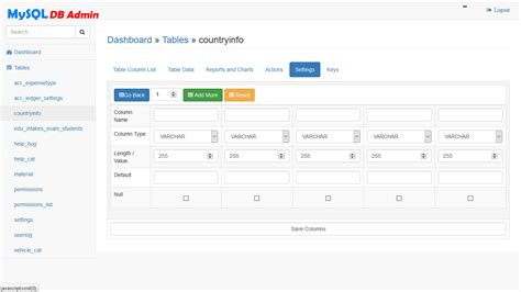 php database template support centre advanced php ticket system by patchesoft