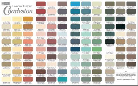 south carolina colors color inspiration from charleston tamara