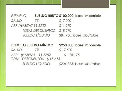 sueldo minimo en chile 2016 sueldo minimo 2016 en chile newhairstylesformen2014 com