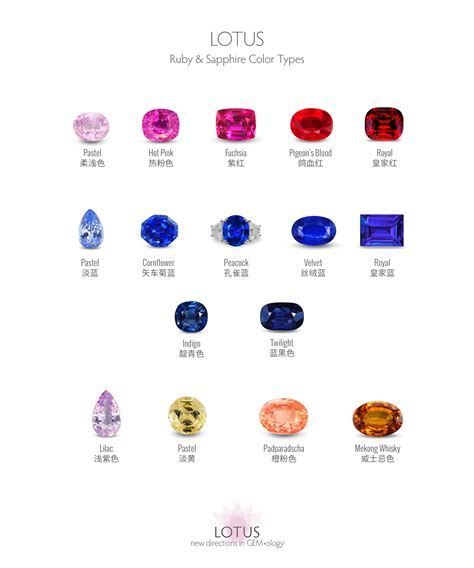 color of ruby pear shaped blue sapphire page 2 pricescope forum