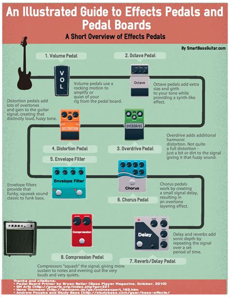 tutorial guitar effects guitar effects pedal chains http www