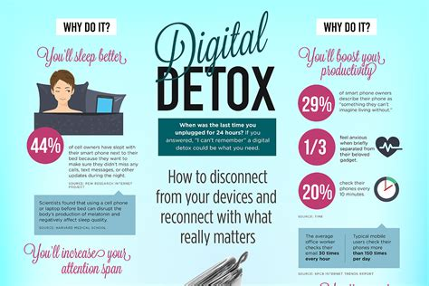 Phones To Help Digital Detox by Infographic The Digital Detox Box Econugenics