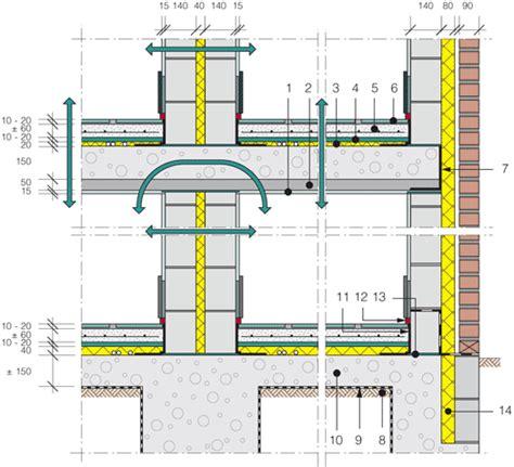 Isolation Acoustique Mur Mitoyen Existant 4217 by M 233 Thodes De Construction Pour Am 233 Liorer L Isolation