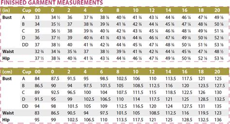 garment pattern making pdf bonn shirt dress digital sewing pattern pdf itch to