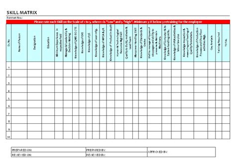 Employee Skills Matrix Template Excel Best Template Design Images Excel Skills Assessment Template