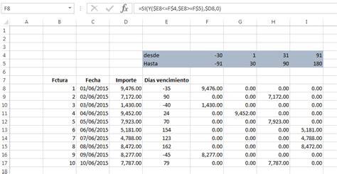 nomina en excel formulas excel funciones de excel nomina en excel formulas excel funciones de excel m 250