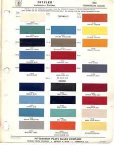 ppg paint codes newsonair org