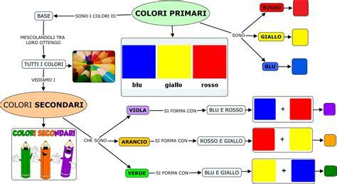 tavola colori primari e secondari mappe scuola tua