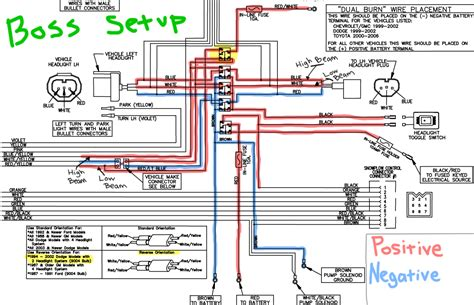 meyer plow wiring diagram meyer snow plow light wiring