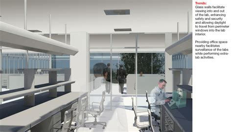 lab design key features benchmarking and trends research promoting innovation in