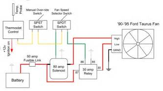markism net jeep electric fan conversion