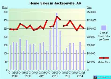 Olive Garden Salt Lake City by Jacksonville Arkansas Ar Profile Population Maps