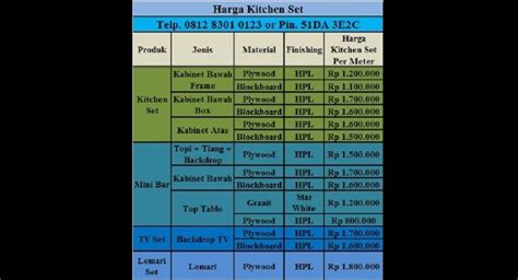 Kitchen Set Multiplek Hpl harga kitchen set minimalis terbaru april 2018 murah
