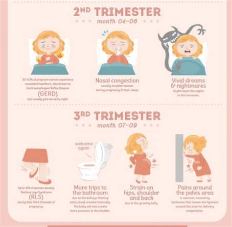 comfortable positions in third trimester the best healthy pregnancy blog healthy sleeping positions