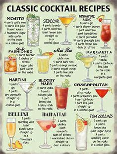 5 Most Popular Cocktails by It S Happy Hour Again The 20 Most Popular Cocktails The