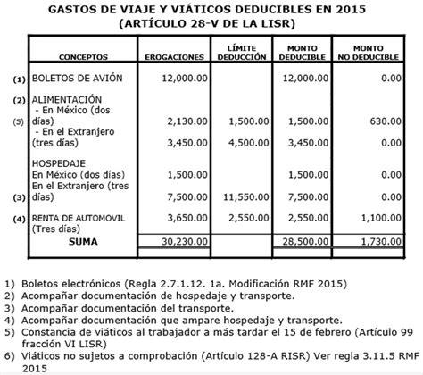 constancia de sueldos y salarios 2015 seg ejemplo de constancia salarios 2015 constancia de