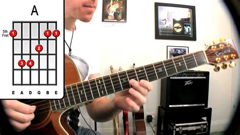 tutorial guitar your song lazy song bruno mars guitar lesson easy beginners