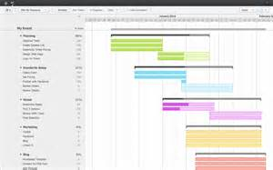 Online Interior Design Software teamgantt takes project schedules to the cloud technical