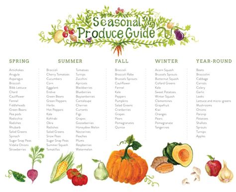 coming home a seasonal guide to creating family traditions with more than 50 recipes books pin by emily metcalf on in the kitchen sheet