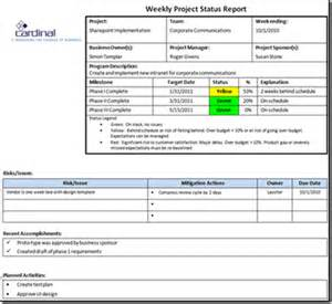 project status reporting pm foundations