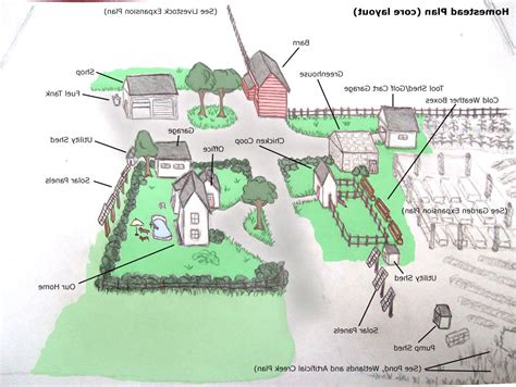 layout land land layout plans the garden inspirations