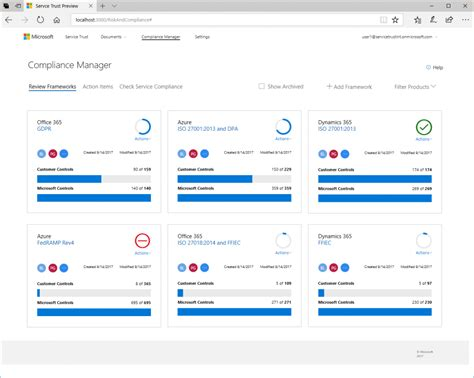 New Microsoft 365 Features To Accelerate Gdpr Compliance Microsoft Secure Compliance Dashboard Template