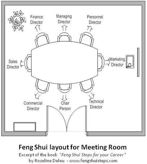 meeting room layout planner book review feng shui steps