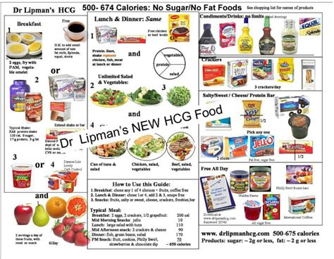 the hcg and its in human