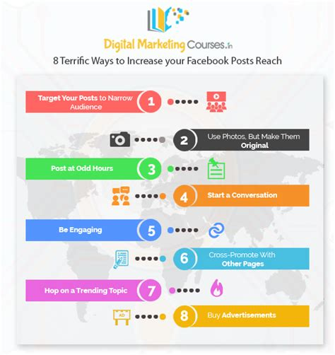 8 Terrific Ways To Be Jolly by How To Increase Your Posts Reach Infographic
