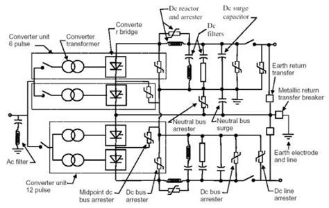substation layout diagram substation get free image