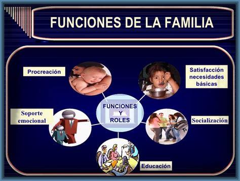 imagenes de la familia a imagenes sobre la familia archivos imagenes de familia