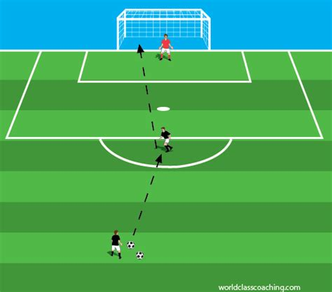 blogging coaching navigate pictures 019 wcc 187 scoring