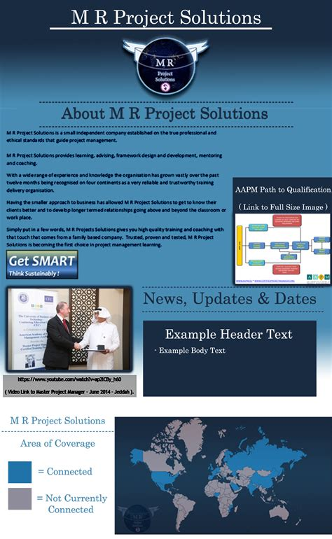 Morningstar Mba Programs by Certified Project Manager Institute Accredited