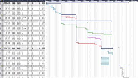 gantt diagram beispiel gantt diagramm projekte planen aufbau des gantt