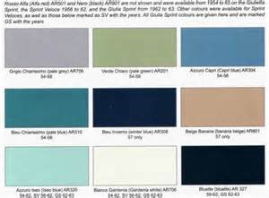 Alfa Romeo Colour Chart Early Sprint Paint Codes Alfa Romeo Bulletin Board Forums