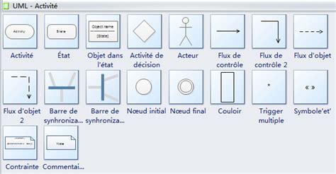 diagramme d activité uml 2 diagramme d activit 233